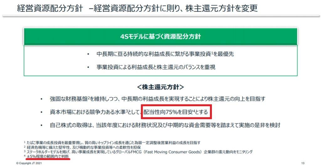 JT資料「経営計画2021」より